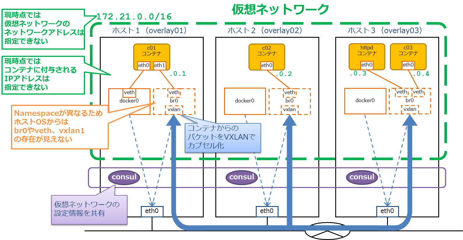docker_networking_5_01.png