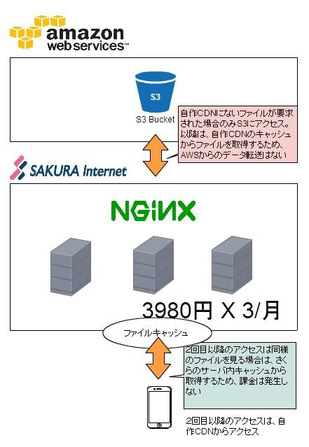 jisaku_cdn.jpg