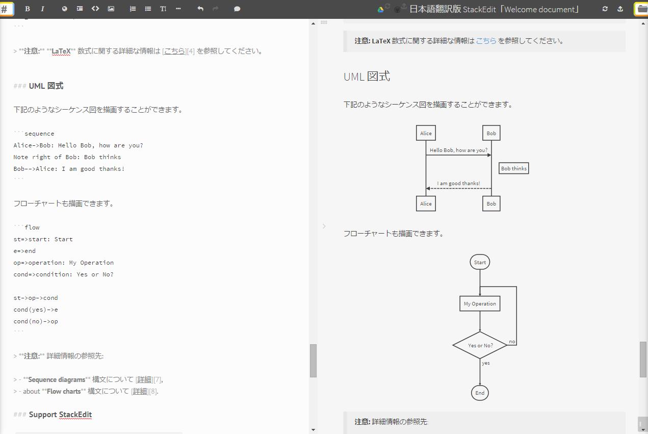 UML図作成用Markdown