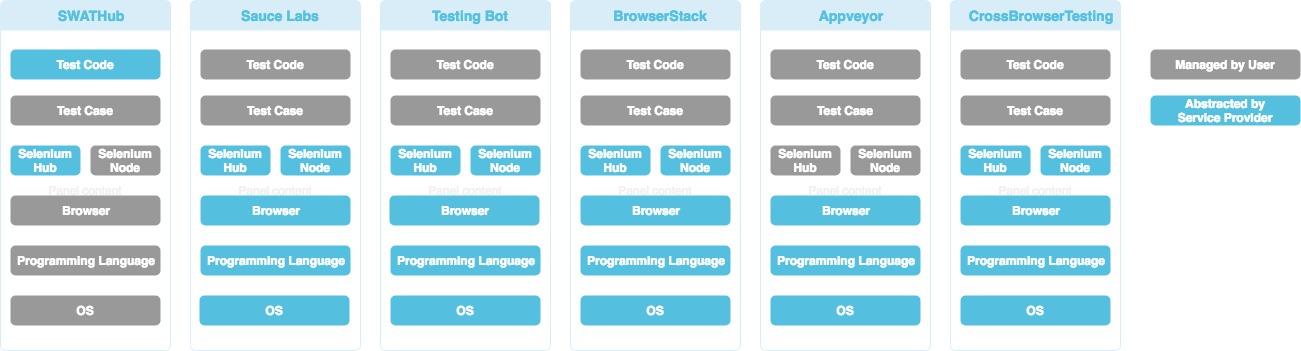 ブラウザテストSaaS比較 (3).jpg