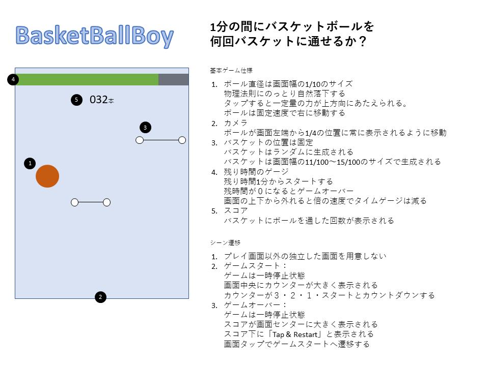 BasketBallBoy.png