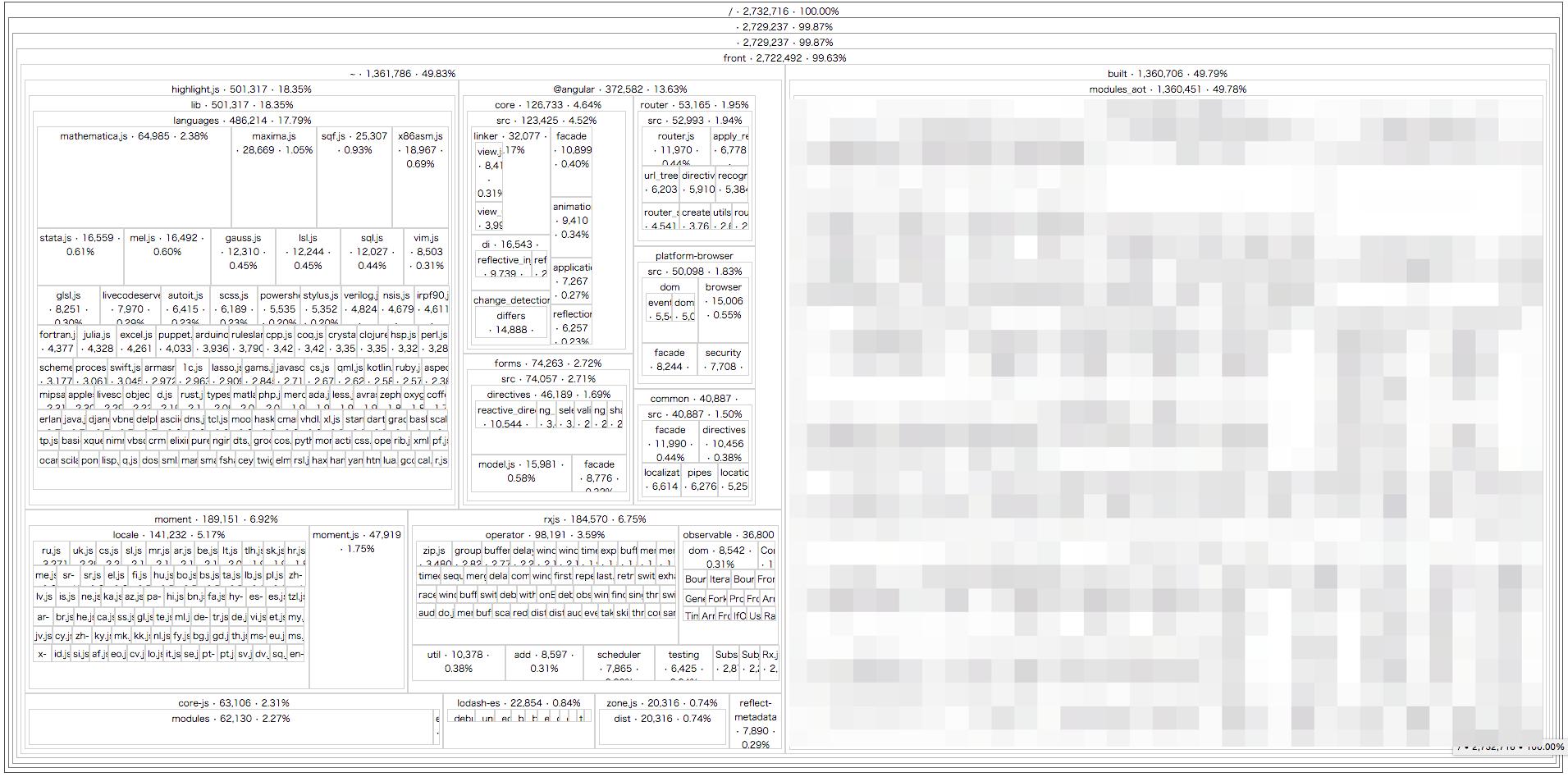 dist-release_assets_modules_guide_bundle_js_-_Source_Map_Explorer.png