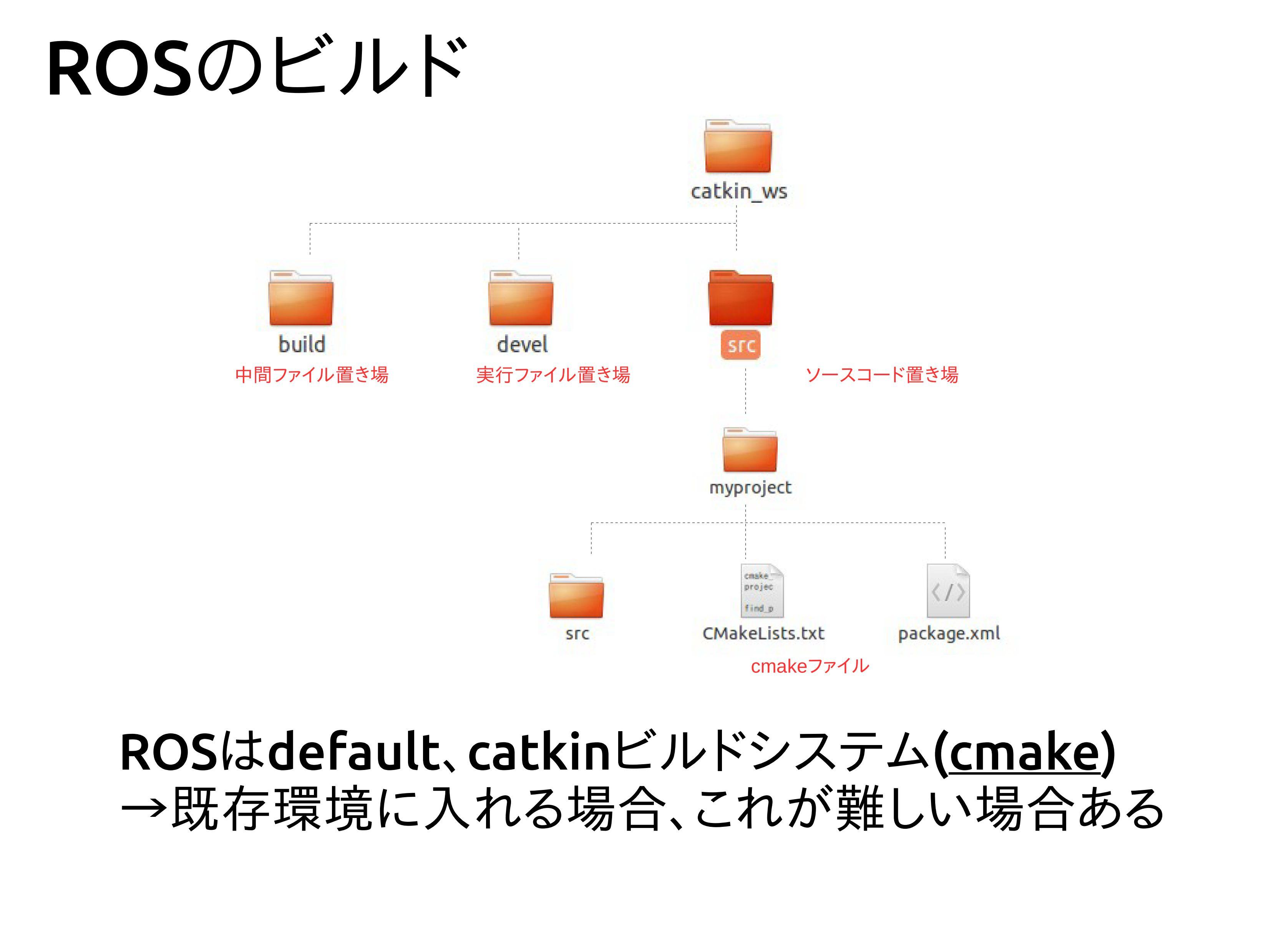 ROS_vol10_openpose_nnn112358_07.jpg