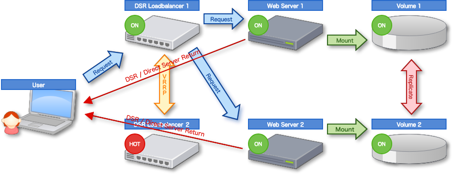 AccessLimiter.png