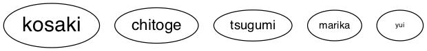 node_fsize.png