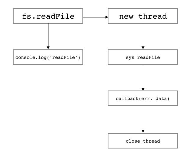 node-async-bad-image.png
