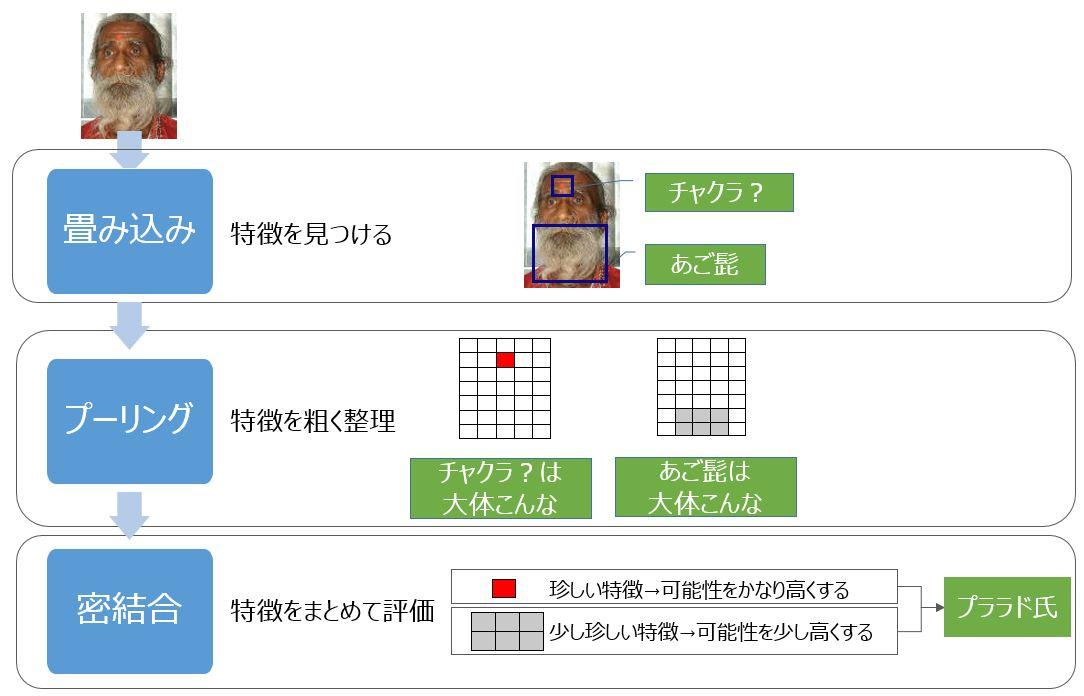 10.Overview.JPG