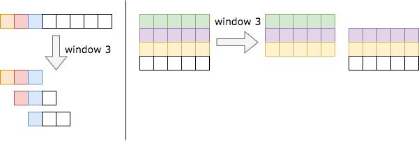 WindowFunction.png