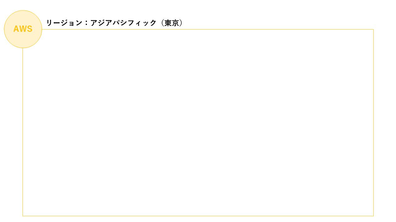 リージョン.png