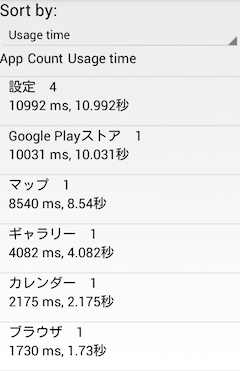 UsageStats_image.png
