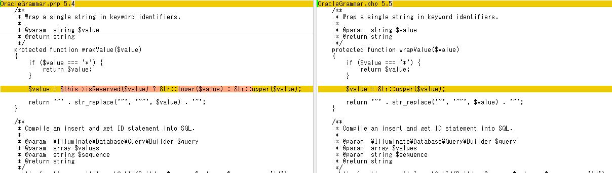 Laravelでvendor内の処理をオーバーライドする方法 - Qiita