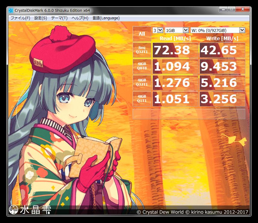 SnapCrab_CrystalDiskMark 600 Shizuku Edition x64_2017-11-19_14-37-3_No-00.png