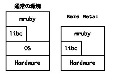 RTLBM-STACK.png