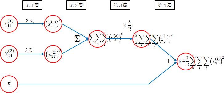 L2_norm.png