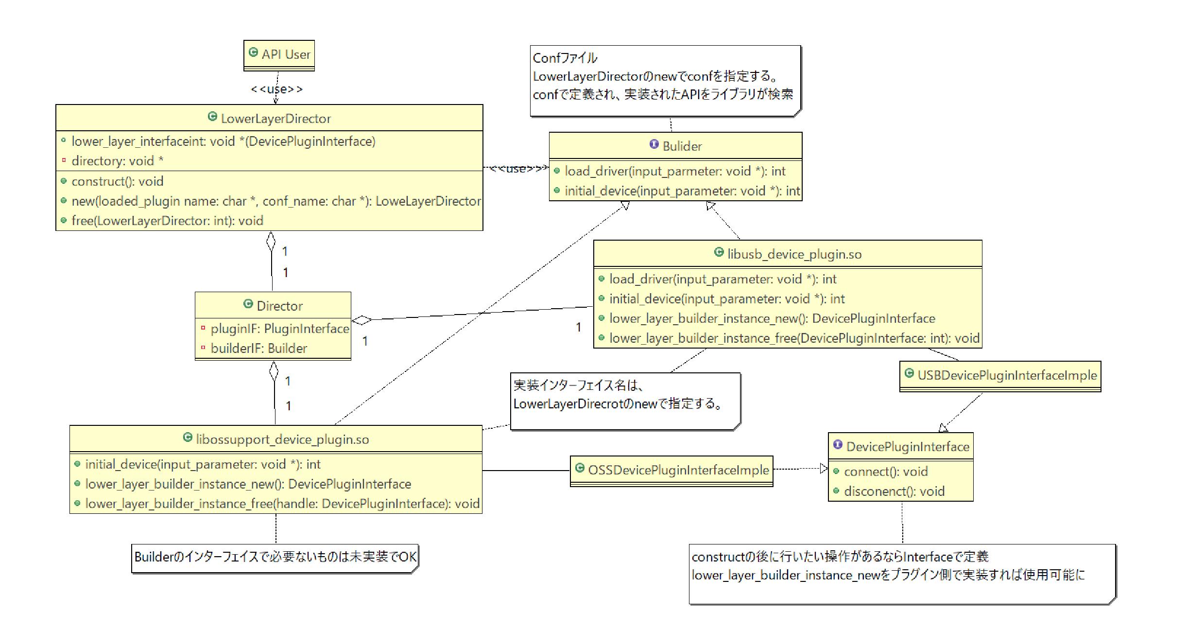 builder_lib.png