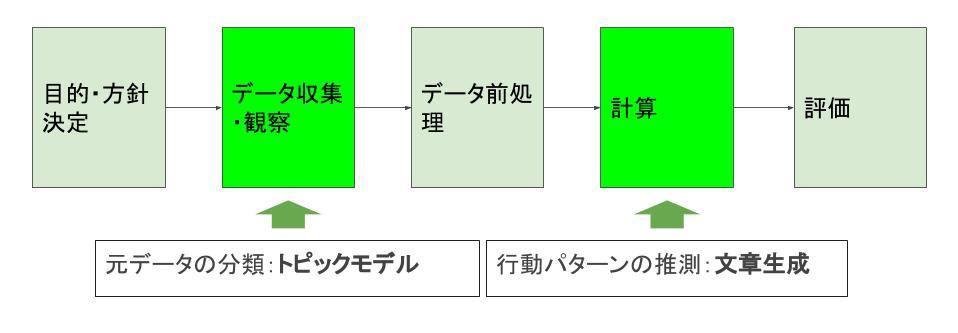 ML-flow.jpg