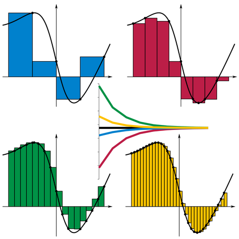 480px-Riemann_sum_convergence.png