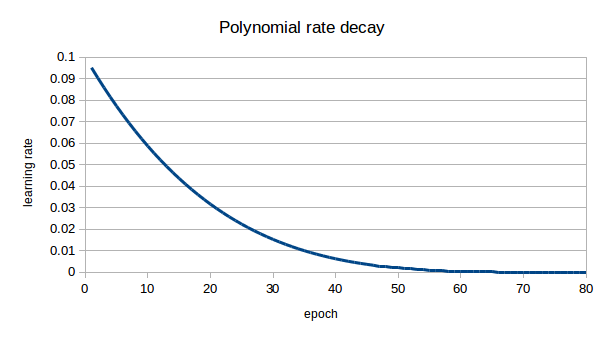 polynomial.png