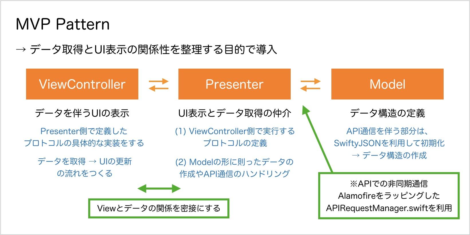 mvp-pattern.jpg