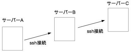 ssha1.jpg