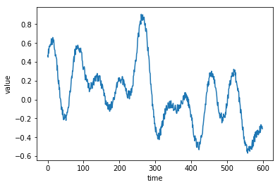 graph_with_noise.png