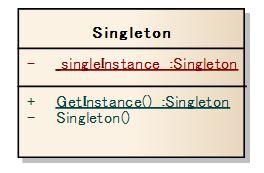 UML_Singleton.JPG