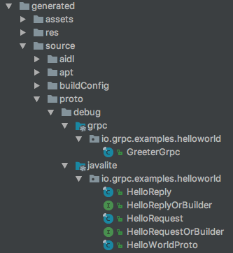 generated/source/proto/debug(/grpc/io.grpc.examples.helloworld & /javalite/io.grpc.examples.helloworld)