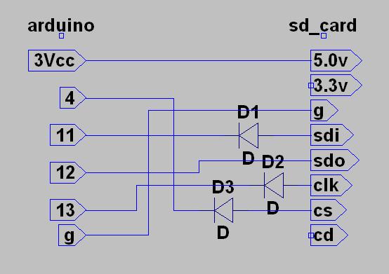 arduinoでsdカード - Qiita