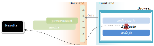 mocha-power-assert-karma.png