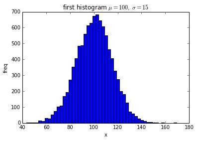 histogram2D_01.png