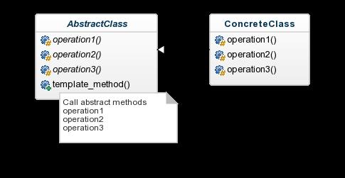 javaエンジニアがrubyでデザインパターンを学ぶ template method