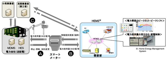 http_www.meti_.go_.jp_committee_summary_0004668_pdf_015_03_00.pdf.png