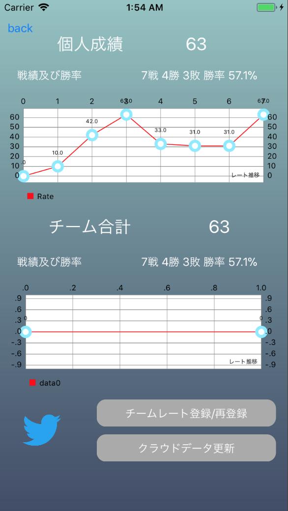 詳細画面チーム.png