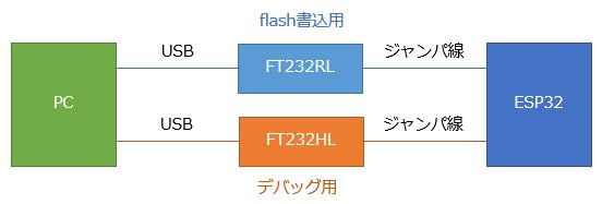 FT232HL.png