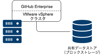 fig-ghe-vsphere.png