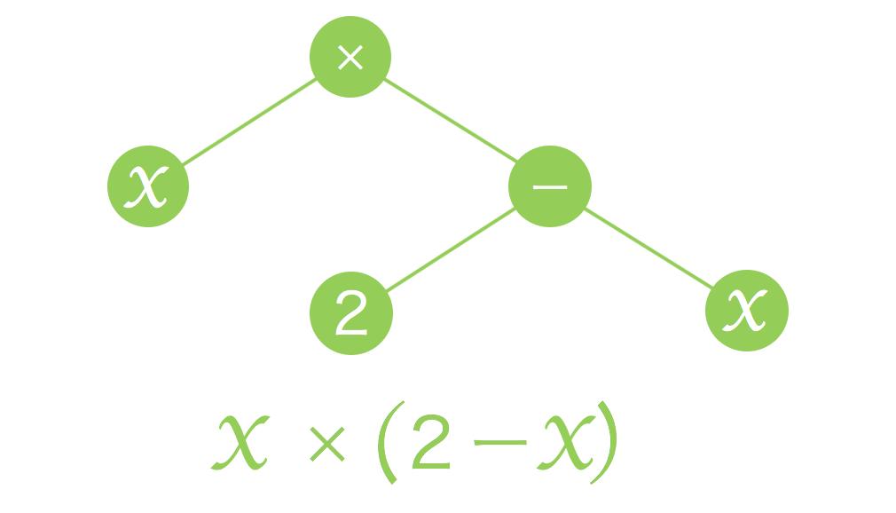 遺伝的プログラミング木構造.png