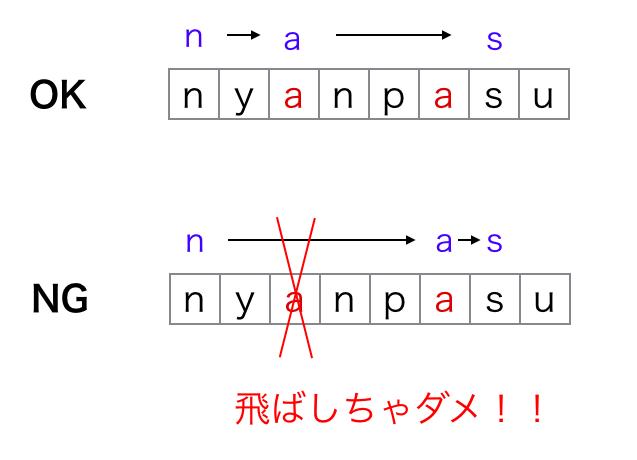 部分列DPの考え方.png