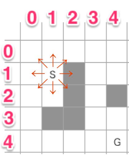 grid3.png
