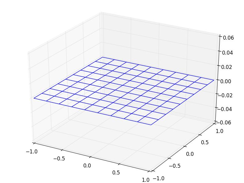 harris_quadratic_empty.png