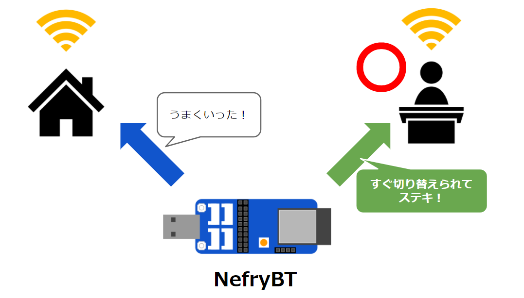 nefrybt-datastore-qiita_08.png