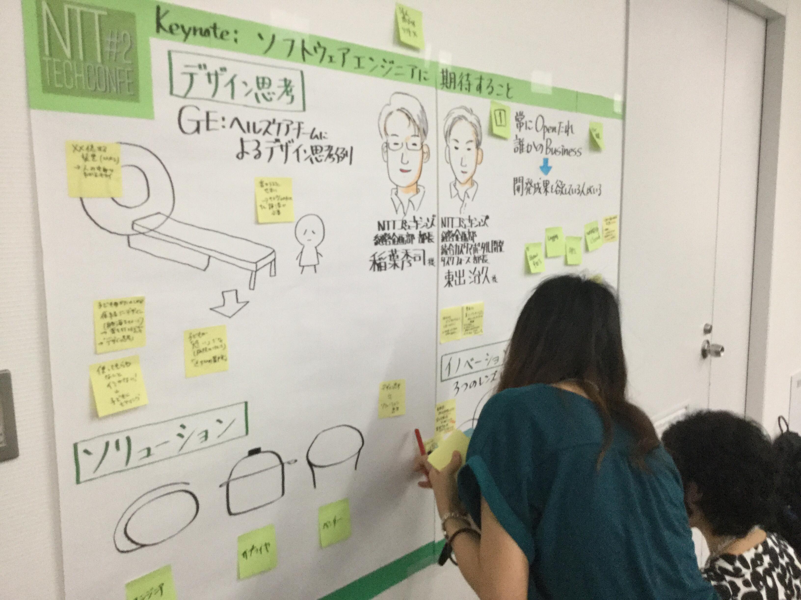Opening Keynoteに弊社の経営企画部長にデザイン思考やUI/UXの話をグラフィックレコーディングしてる最中