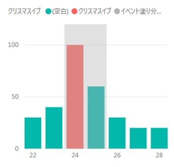 記事用_7_背景塗り分け_グラフ-2.jpg