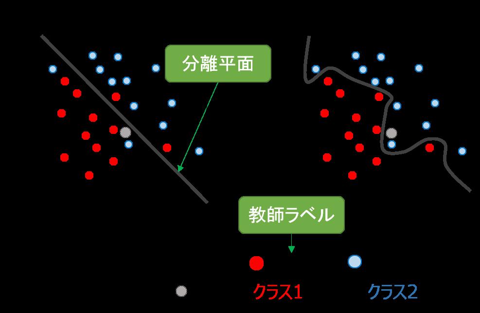 分類.png