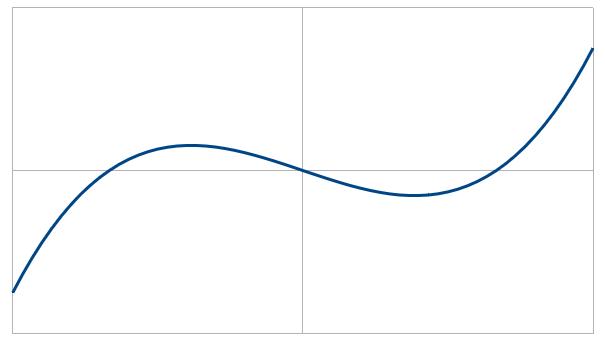 elliptic_curve_1.png