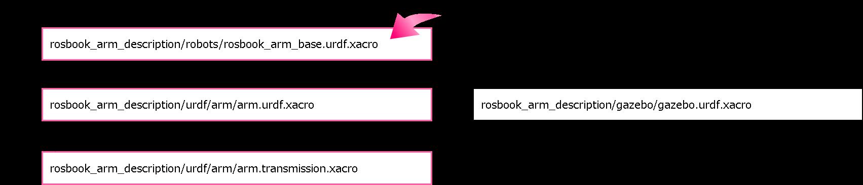 urdf_file_struct_1.png