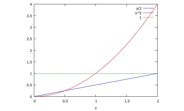 tuto-probability-pdf.png