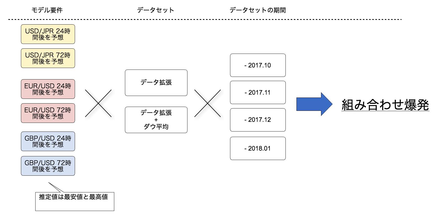 スクリーンショット 2018-02-11 3.04.04.png
