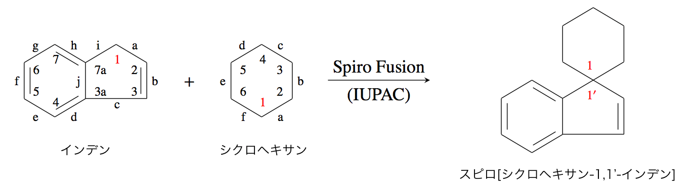 fig2-4