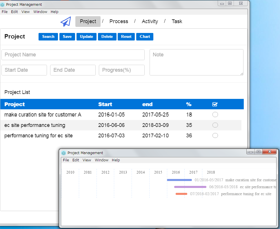 Electron + vue + neDBでプロジェクト管理ツール作成 - Qiita