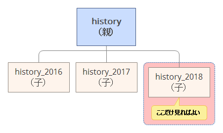 history_2018.png